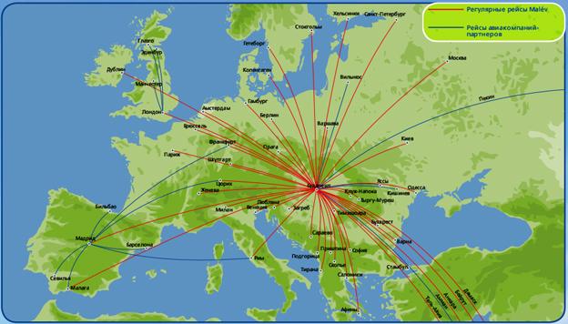 malev_map